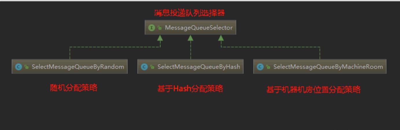 MessageQueueSelector继承体系
